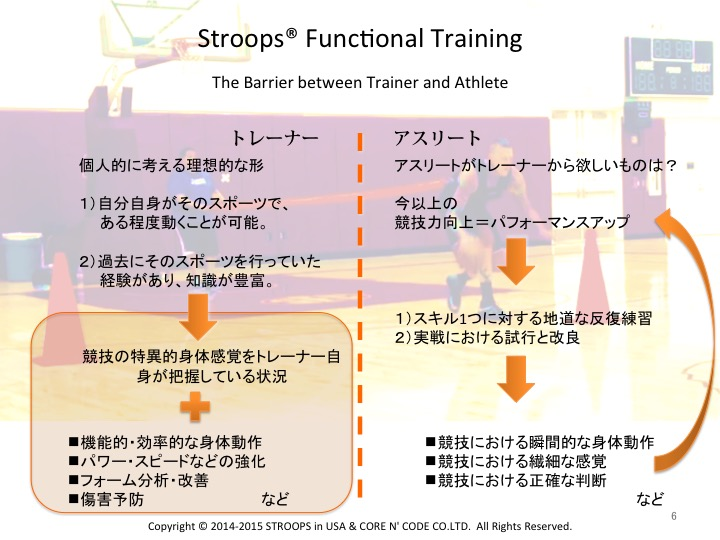 Stroops ® Functional Training